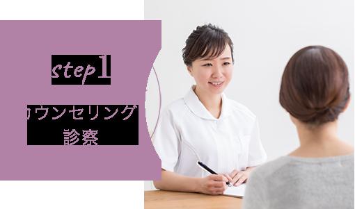 step1 カウンセリング・診察