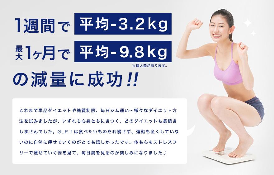 GLP-1ダイエットモニターさんの実際の効果
